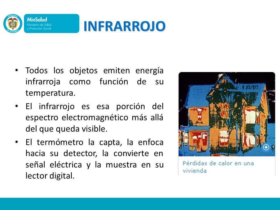 INFRARROJO Todos los objetos emiten energía infrarroja como función de su temperatura. El infrarrojo es esa porción del espectro electromagnético más