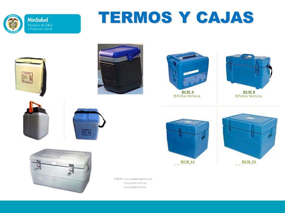 TERMOS Y CAJAS FUENTE: www.ihcadenadefrio.com www.sincron.com.co www.scalpel.com.co