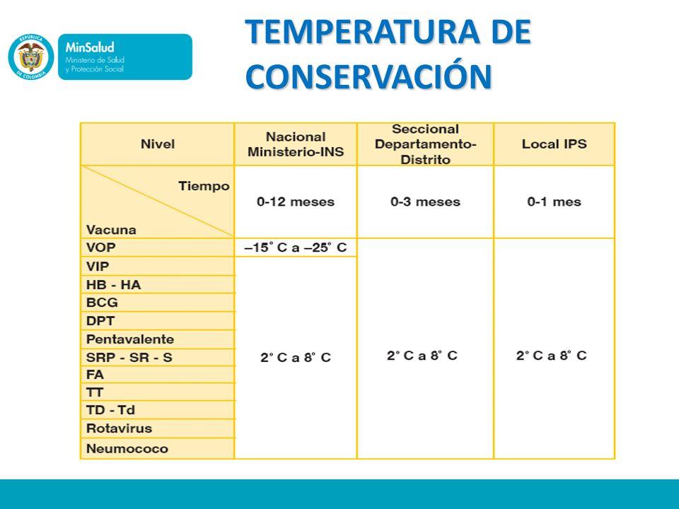 HIELO SECO Dióxido de carbono sólido CO 2 Sólido-vapor (sublimación) a -78.6ºC Enfriamiento a pérdida, contamina y congela la vacuna NO USAR