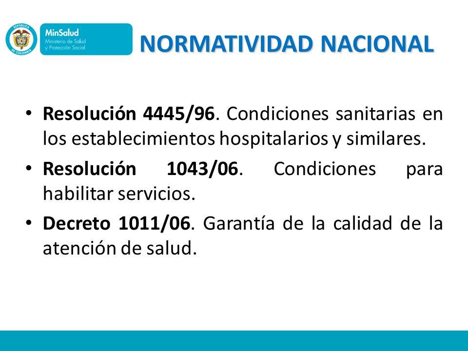 NORMATIVIDAD NACIONAL Resolución 4445/96. Condiciones sanitarias en los establecimientos hospitalarios y similares. Resolución 1043/06. Condiciones pa