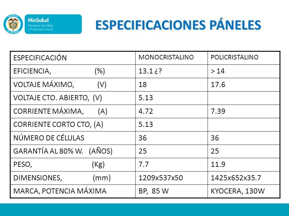 ESPECIFICACIONES PÁNELES ESPECIFICACIÓN MONOCRISTALINOPOLICRISTALINO EFICIENCIA, (%)13.1 ¿?> 14 VOLTAJE MÁXIMO, (V)1817.6 VOLTAJE CTO. ABIERTO, (V)5.1
