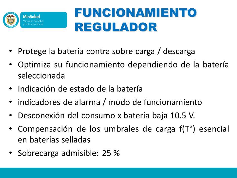 FUNCIONAMIENTO REGULADOR Protege la batería contra sobre carga / descarga Optimiza su funcionamiento dependiendo de la batería seleccionada Indicación