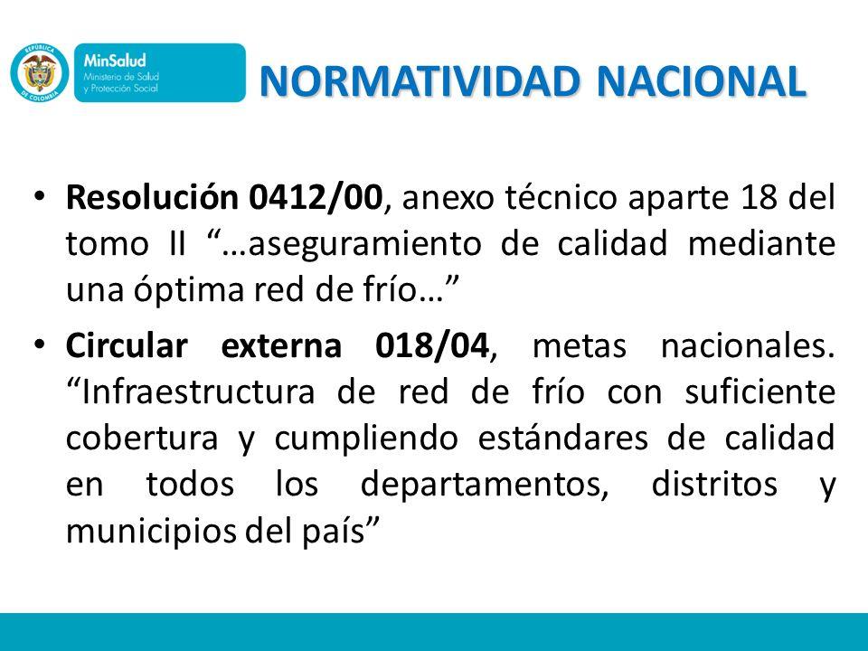 NORMATIVIDAD NACIONAL Resolución 0412/00, anexo técnico aparte 18 del tomo II …aseguramiento de calidad mediante una óptima red de frío… Circular exte