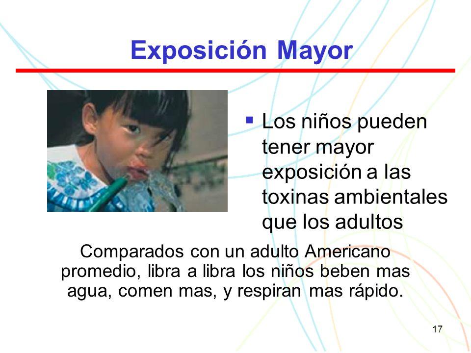 17 Exposición Mayor Los niños pueden tener mayor exposición a las toxinas ambientales que los adultos Comparados con un adulto Americano promedio, libra a libra los niños beben mas agua, comen mas, y respiran mas rápido.