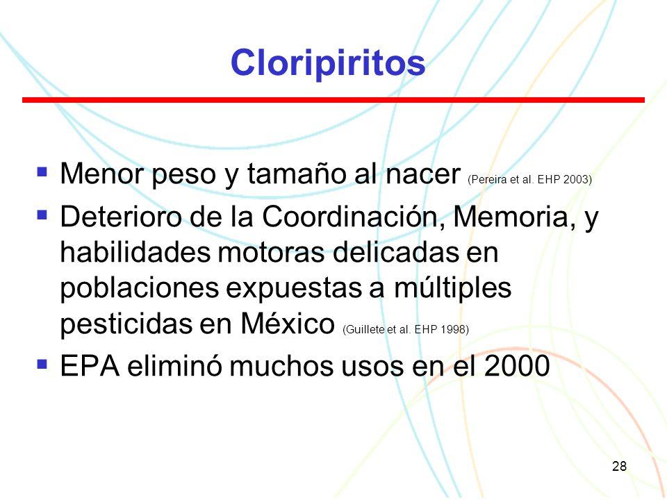28 Cloripiritos Menor peso y tamaño al nacer (Pereira et al.