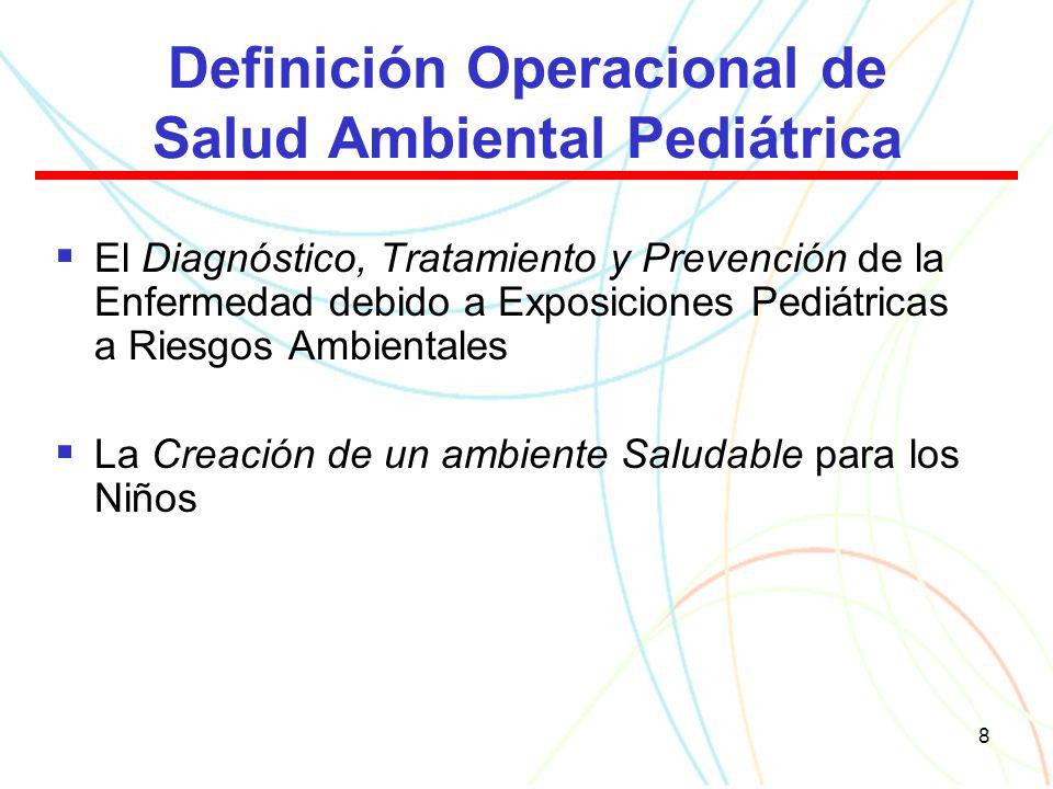 29 Los Metabolitos de los Clorpiritos Third Report on Environmental Exposure to Chemicals - CDC 2005