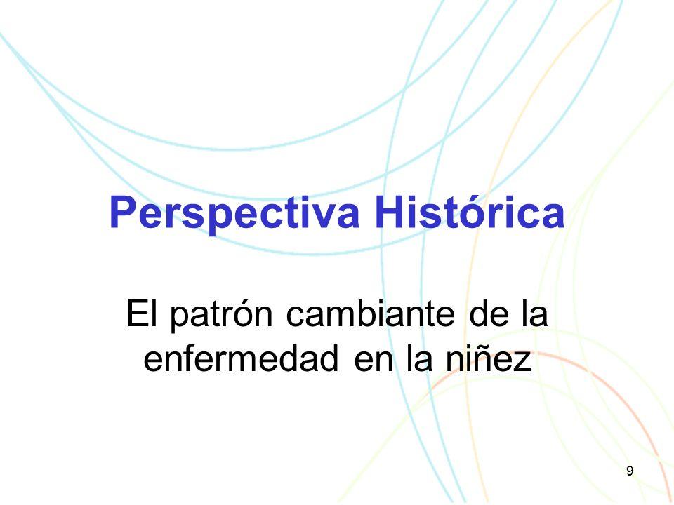 9 Perspectiva Histórica El patrón cambiante de la enfermedad en la niñez