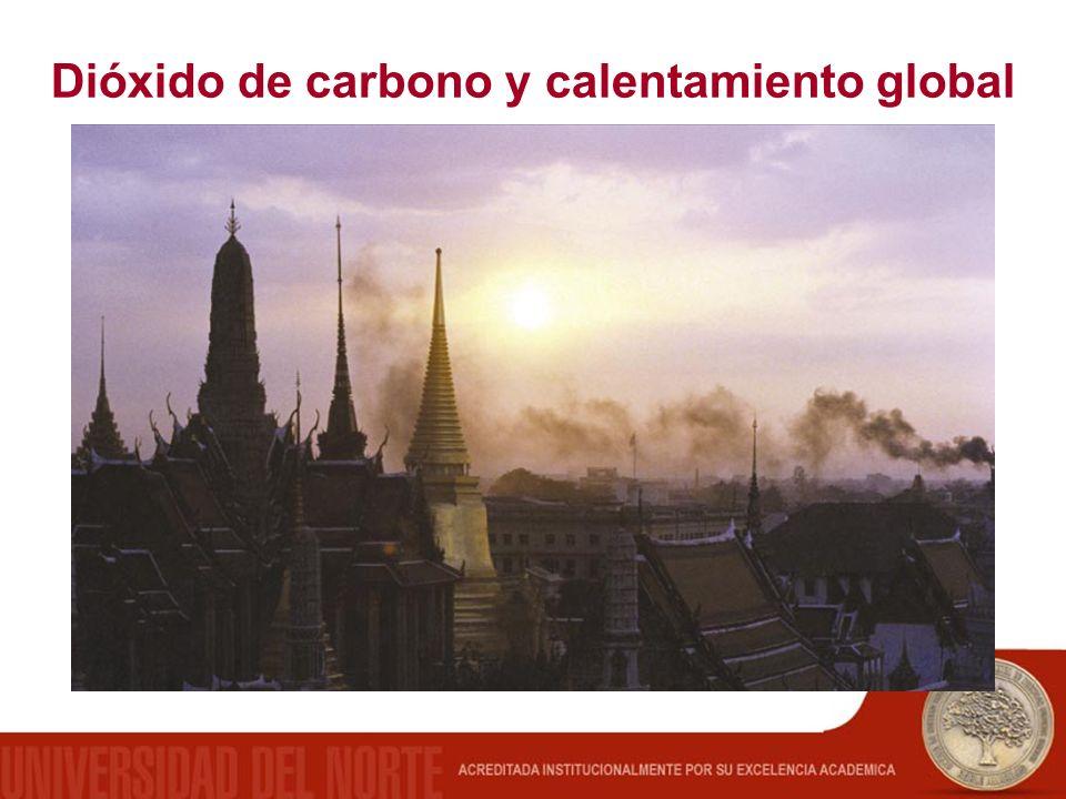 Dióxido de carbono y calentamiento global