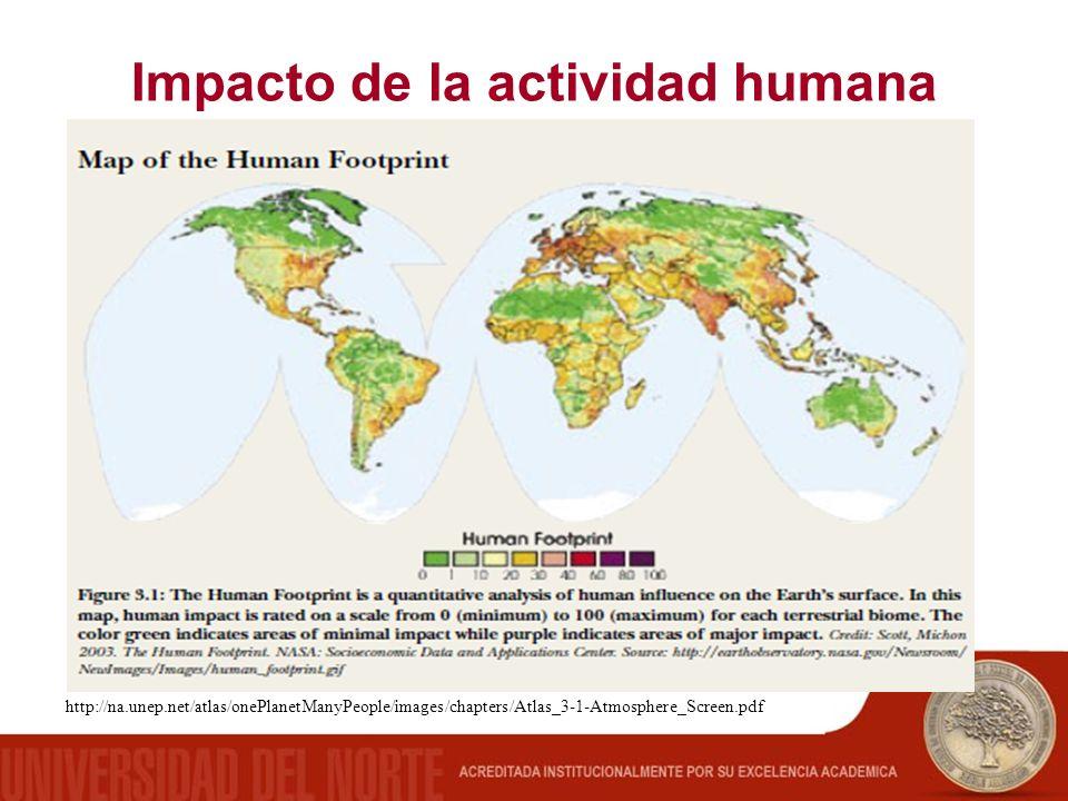 Impacto de la actividad humana http://na.unep.net/atlas/onePlanetManyPeople/images/chapters/Atlas_3-1-Atmosphere_Screen.pdf