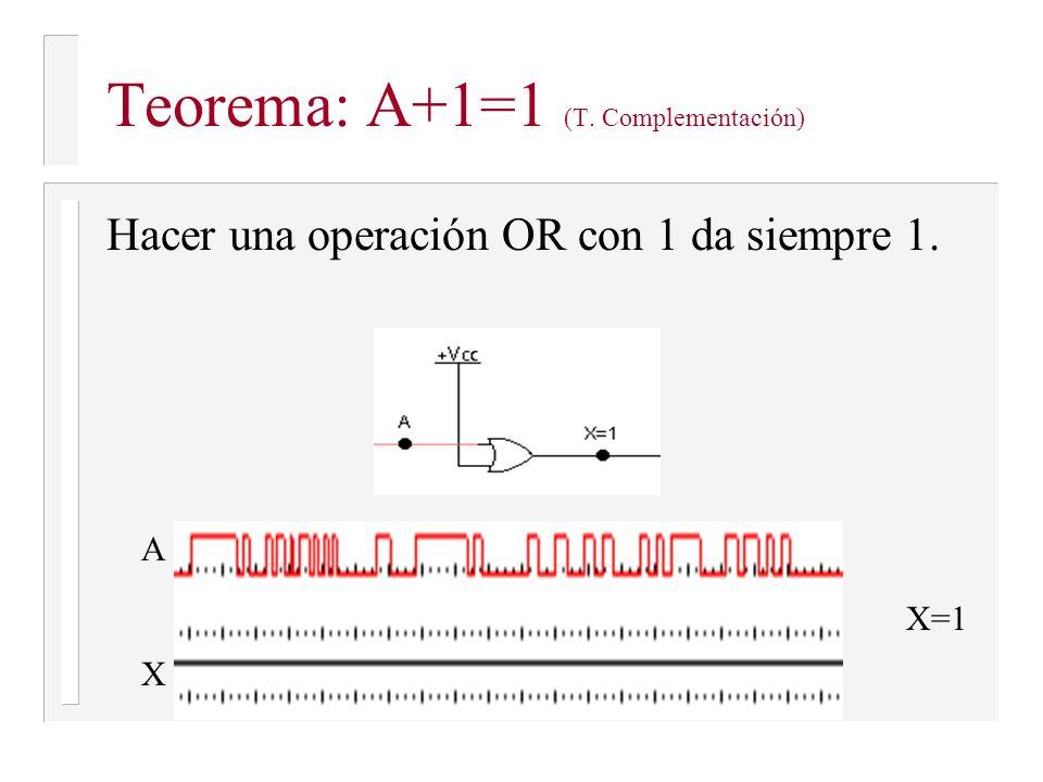 A·A=0 Bien A o A son 0 luego la salida será 0. AAXAAX X=0 Axioma: Elemento complemento