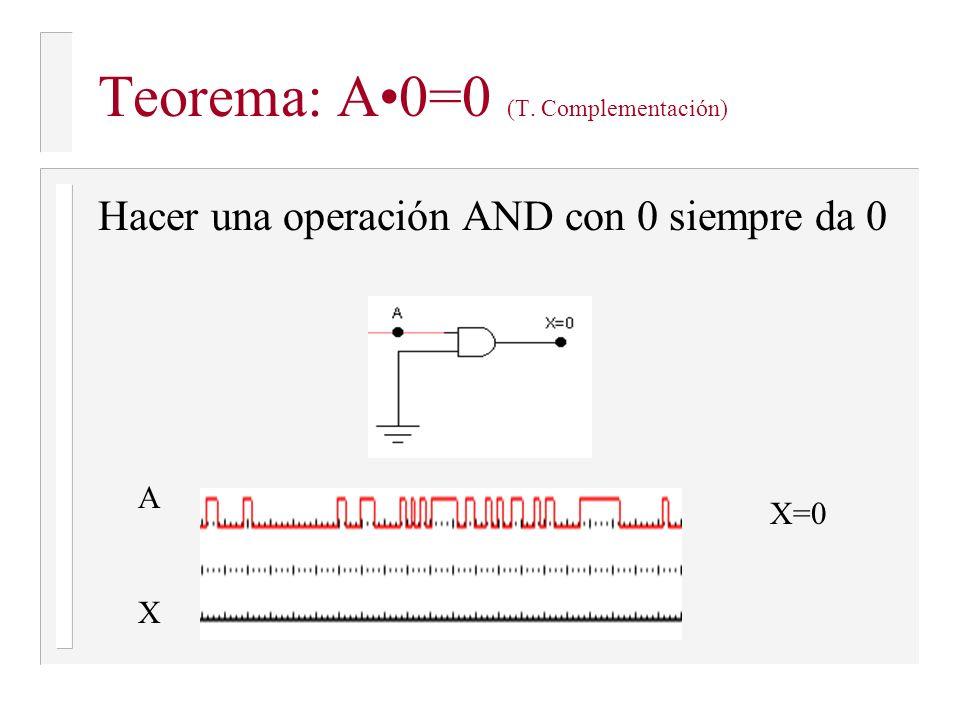 Teorema: A+1=1 (T. Complementación) Hacer una operación OR con 1 da siempre 1. AXAX X=1