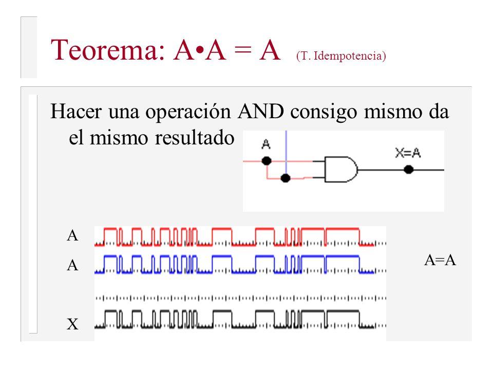 Teorema: A+A = A (T.