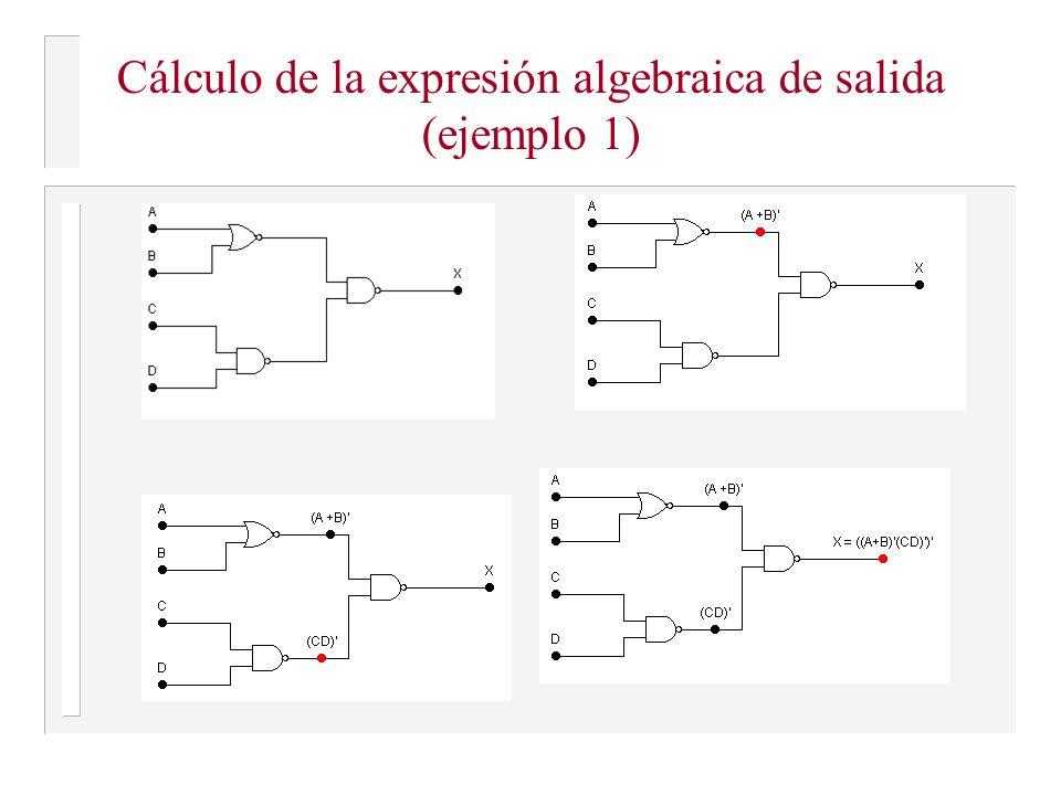 Análisis Booleano de Funciones Lógicas El propósito de este apartado es obtener expresiones booleanas simplificadas a partir de un circuito Se examina puerta a puerta a partir de sus entradas Se simplifica usando las leyes y propiedades booleanas.