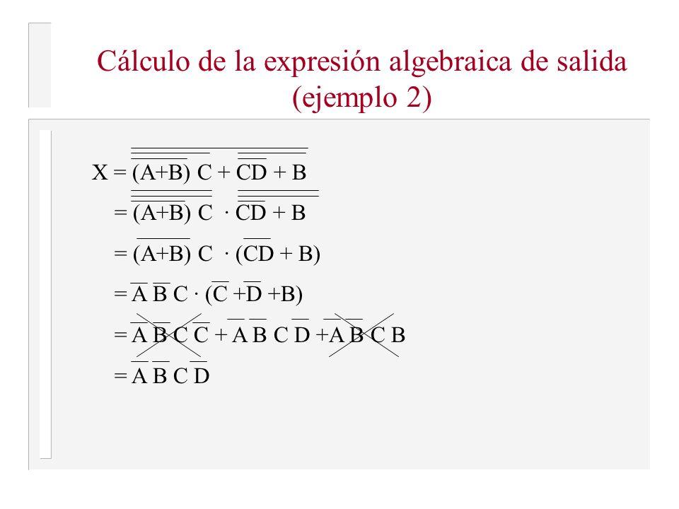 (A + B) (CD) = (A + B) + (CD) = A + B + CD X e Y son iguales