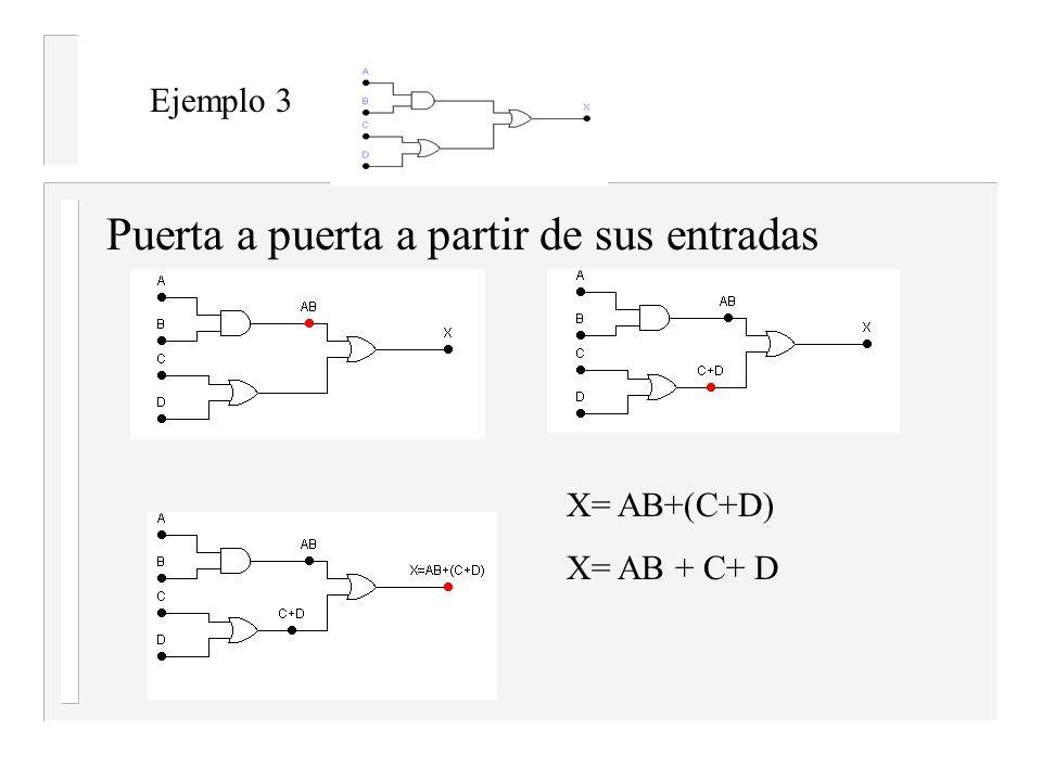Los circuitos son iguales