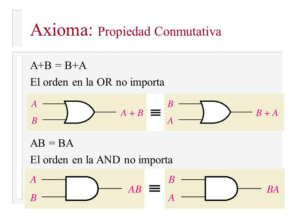 X = (A+B) C + CD + B = (A+B) C · CD + B = (A+B) C · (CD + B) = A B C · (C +D +B) = A B C C + A B C D +A B C B = A B C D Cálculo de la expresión algebraica de salida (ejemplo 2)
