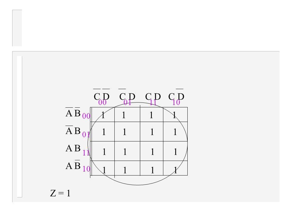 Y= A + B + B C + ( A + B ) ( C + D) Y = A B + B C + A B ( C + D ) Y = A B + B C + A B C + A B D Y = A B + B C + A B C A B D Y = A B + B C + (A + B + C ) ( A + B + D) Y = A B + B C + A + AB + A D + AB + B + BD + AC + BC + CD Sacando factor común A (en rojo) y B (en azul), queda Y = A B + A (1+…) + B(1+…) + CD = A + B + B + C D = 1