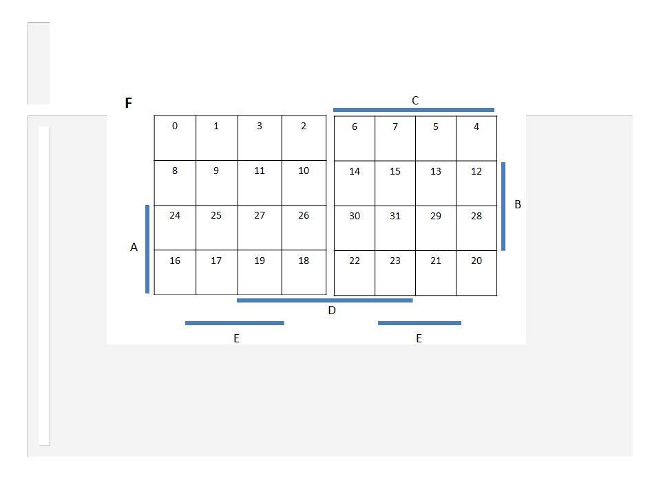 Mapa de Karnaugh de 5 variables Una celda a 1 implica a 5 variables Dos celdas adyacentes a 1 implican a 4 variables Cuatro celdas adyacentes a 1 implican a 3 variables Ocho celdas adyacentes a 1 implican a 2 variables Dieciséis celdas adyacentes a 1 implican a 1 variable