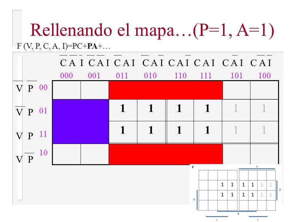 Rellenando el mapa…(P=1, C=1) 1111 1111 V P 00 01 11 10 000001011010110111101100 C A I C A I C A I C A I F (V, P, C, A, I)=PC+…