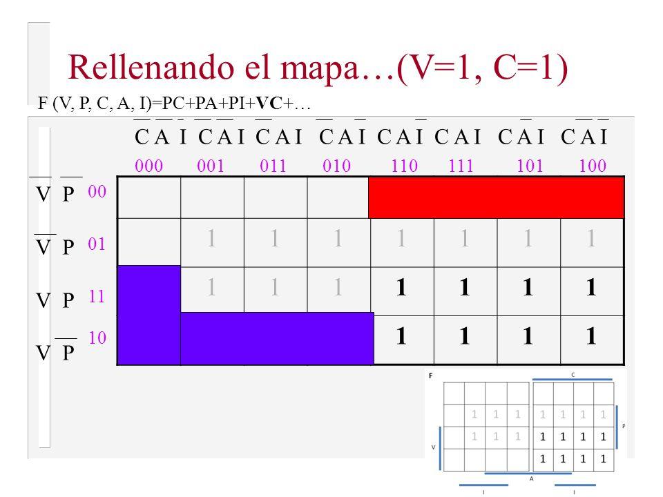 Rellenando el mapa…(P=1, I=1) 1111111 1111111 V P 00 01 11 10 000001011010110111101100 C A I C A I C A I C A I F (V, P, C, A, I)=PC+PA+PI+…