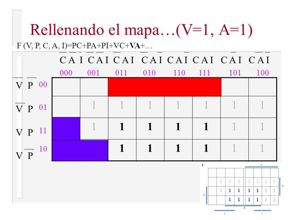 Rellenando el mapa…(V=1, C=1) 1111111 1111111 1111 V P 00 01 11 10 000001011010110111101100 C A I C A I C A I C A I F (V, P, C, A, I)=PC+PA+PI+VC+…
