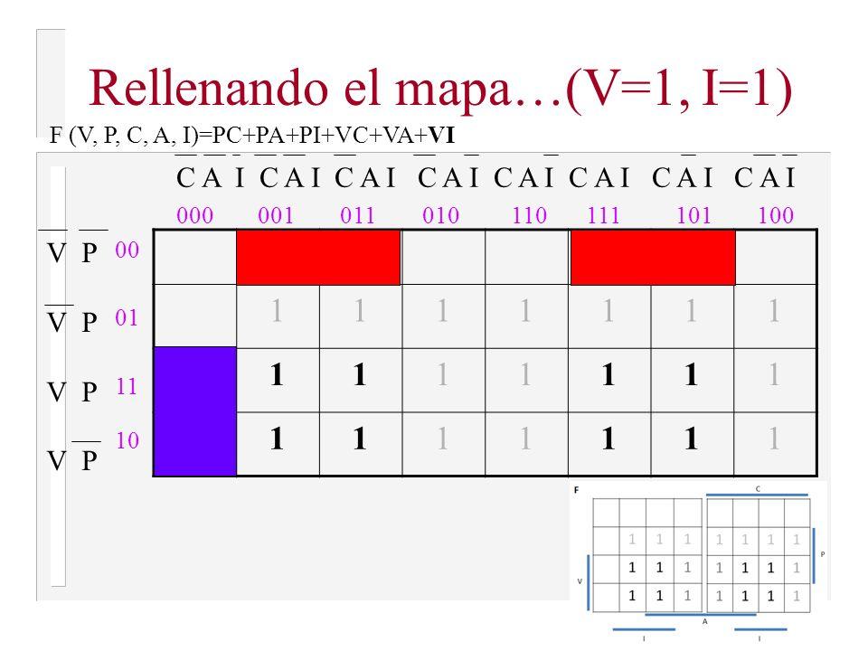 Rellenando el mapa…(V=1, A=1) 1111111 1111111 111111 V P 00 01 11 10 000001011010110111101100 C A I C A I C A I C A I F (V, P, C, A, I)=PC+PA+PI+VC+VA+…