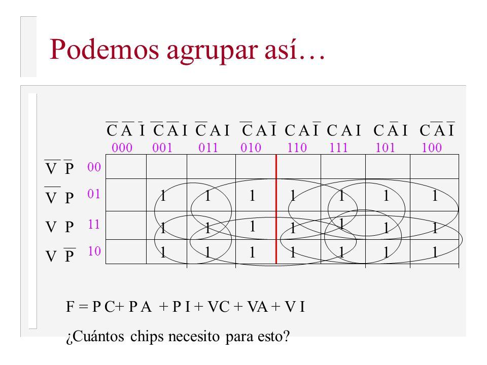 Rellenando el mapa…(V=1, I=1) 1111111 1111111 1111111 V P 00 01 11 10 000001011010110111101100 C A I C A I C A I C A I F (V, P, C, A, I)=PC+PA+PI+VC+VA+VI