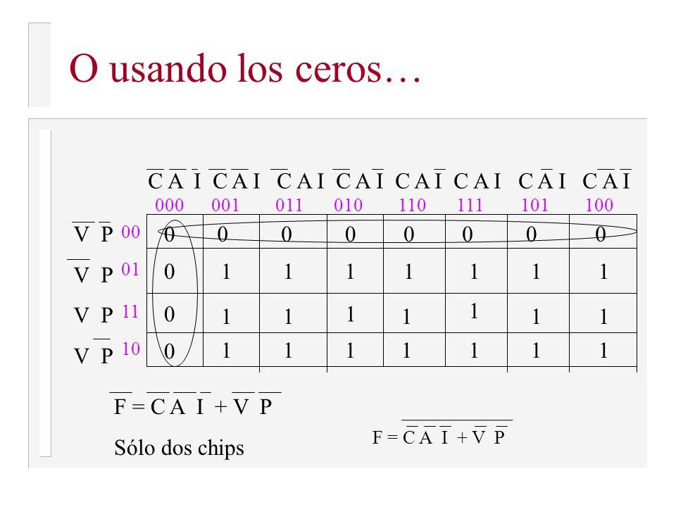 V P 11 1 1 1 1 1 1 1 1 1 1 1 11 1 1 1 11 1 Podemos agrupar así… F = P C+ P A + P I + VC + VA + V I ¿Cuántos chips necesito para esto.