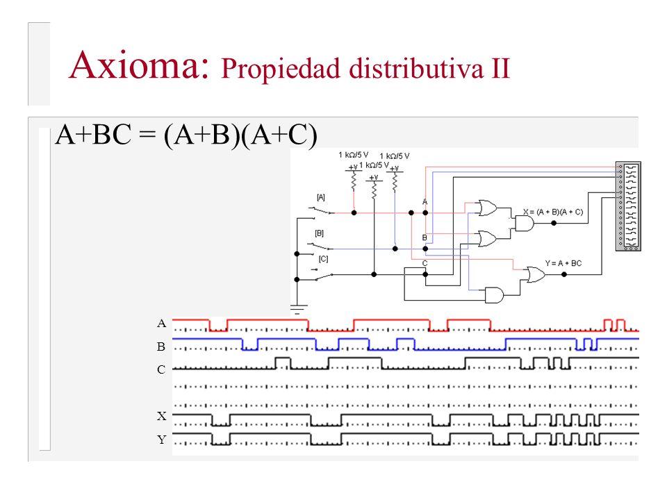 ABCXYABCXY A+BC = (A+B)(A+C) Axioma: Propiedad distributiva II