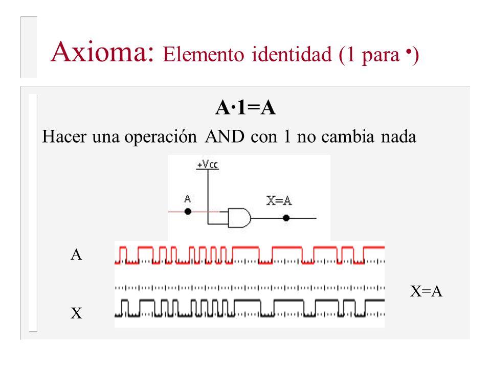 Axioma: Elemento identidad (0 para +) A+0=A Hacer una operación OR con 0 no cambia nada. AXAX X=A