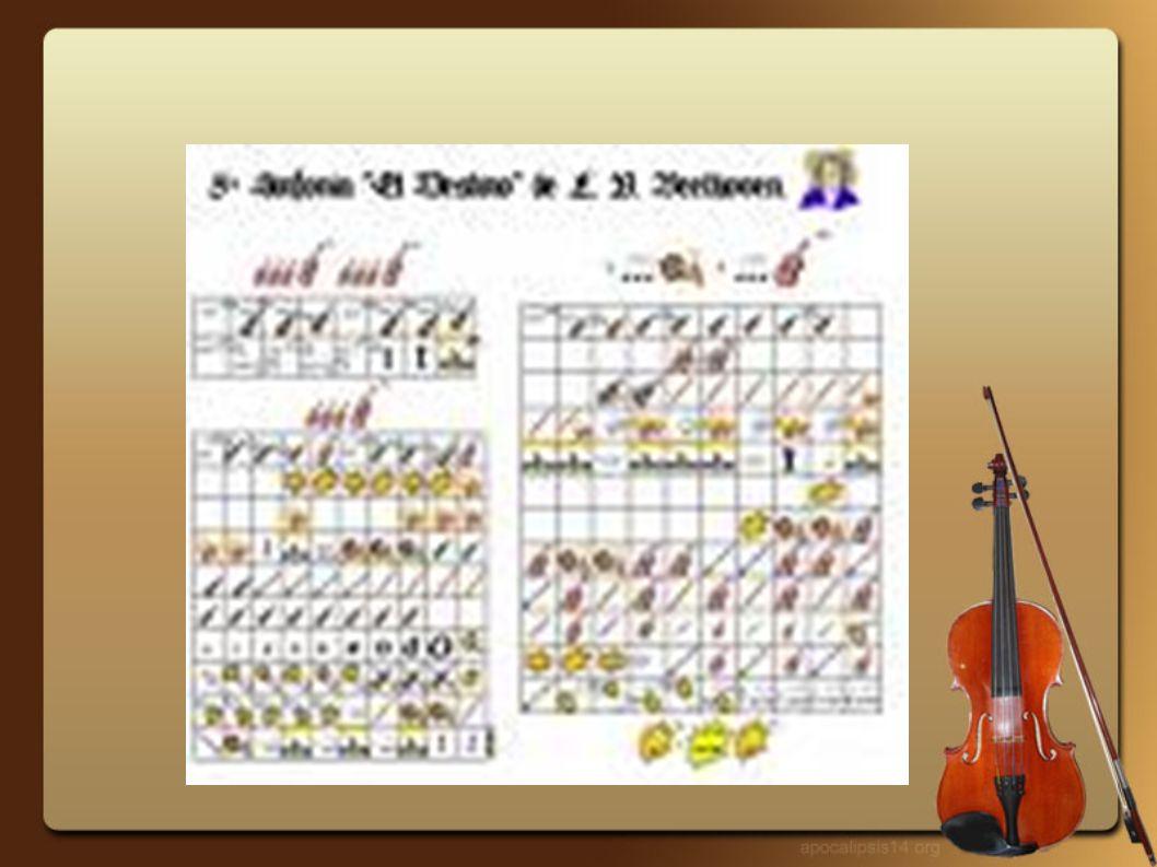 MUSICOGRAMA El musicomovigrama: representación gráfica de la partitura musical mediante dibujos animados.