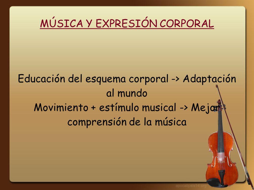 REPRESENTACIÓN NARRATIVA La experimentación del tiempo en la música se puede vincular a la experimentación del tiempo en la narración literaria.