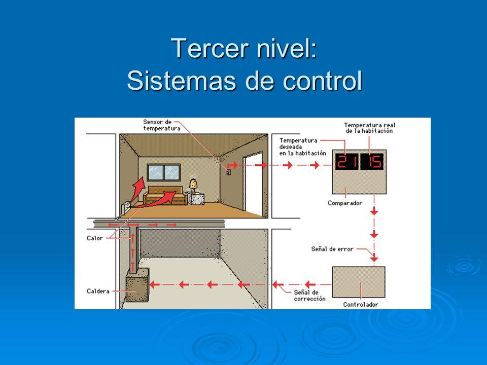 Segundo nivel: Sistemas dinámicos simples
