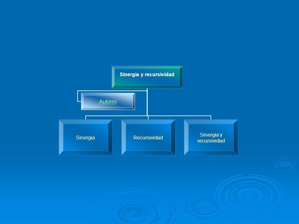 TENDENCIAS QUE INDICAN LA APLICACIÓN PRACTICA DE DE LA TEORIA GENERAL DE SISTEMAS. 1 La cibernética: mecanismos de comunicación y control entre maquin