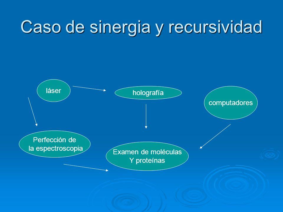 Sinergia y recursividad: En este caso los avances de diferentes sistemas permitieron penetrar en un sistema de recursividad inferior, pero importantís