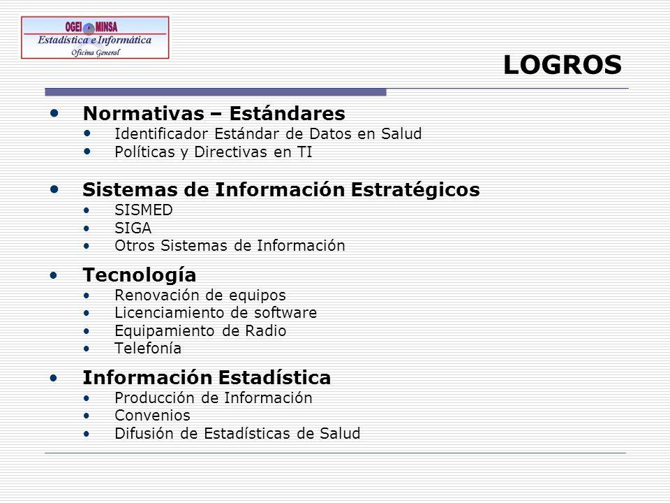 LOGROS Normativas – Estándares Identificador Estándar de Datos en Salud Políticas y Directivas en TI Sistemas de Información Estratégicos SISMED SIGA