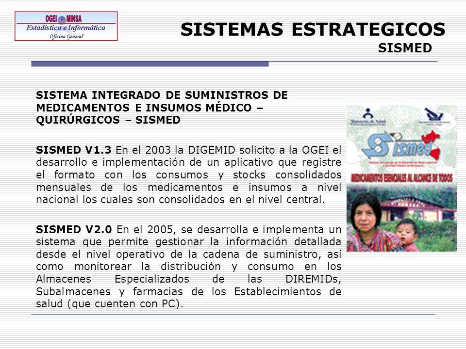 SISMED SISTEMA INTEGRADO DE SUMINISTROS DE MEDICAMENTOS E INSUMOS MÉDICO – QUIRÚRGICOS – SISMED SISMED V1.3 En el 2003 la DIGEMID solicito a la OGEI e
