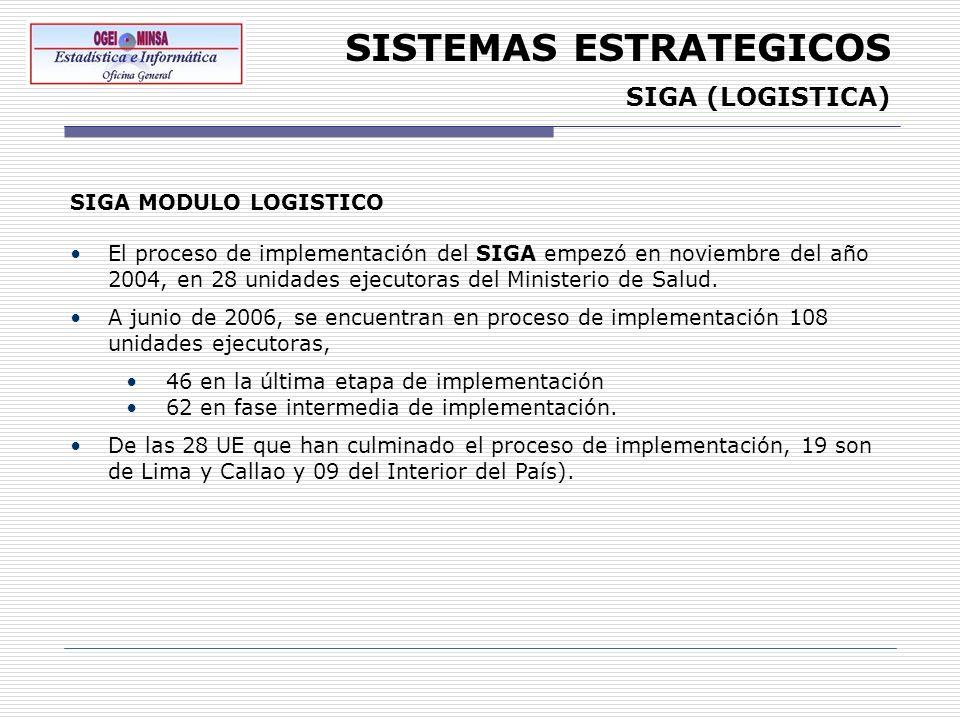 SISTEMAS ESTRATEGICOS SIGA (LOGISTICA) SIGA MODULO LOGISTICO El proceso de implementación del SIGA empezó en noviembre del año 2004, en 28 unidades ej