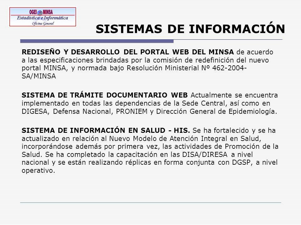 SISTEMAS DE INFORMACIÓN REDISEÑO Y DESARROLLO DEL PORTAL WEB DEL MINSA de acuerdo a las especificaciones brindadas por la comisión de redefinición del
