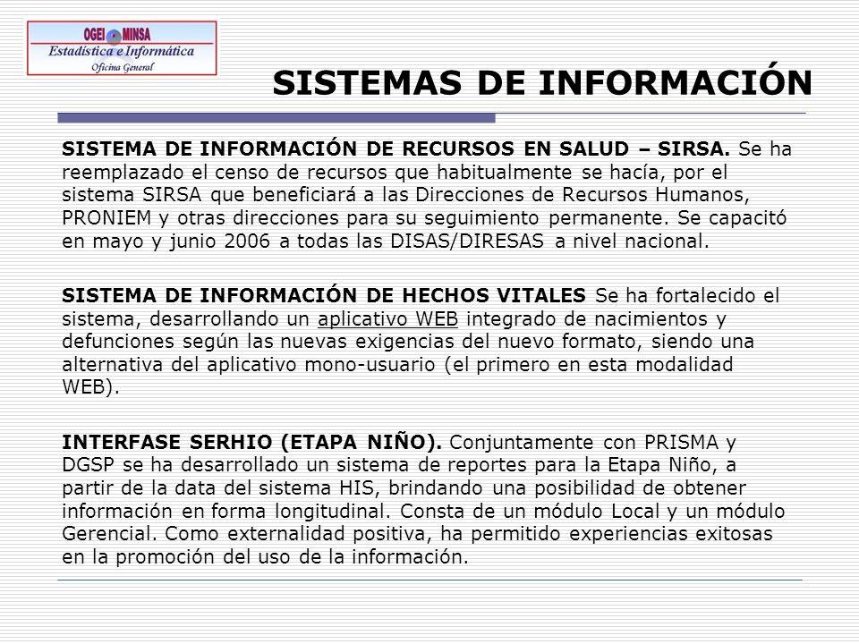 SISTEMAS DE INFORMACIÓN SISTEMA DE INFORMACIÓN DE RECURSOS EN SALUD – SIRSA. Se ha reemplazado el censo de recursos que habitualmente se hacía, por el