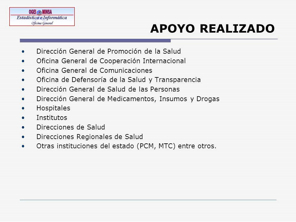APOYO REALIZADO Dirección General de Promoción de la Salud Oficina General de Cooperación Internacional Oficina General de Comunicaciones Oficina de D