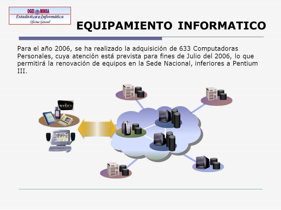 EQUIPAMIENTO INFORMATICO Para el año 2006, se ha realizado la adquisición de 633 Computadoras Personales, cuya atención está prevista para fines de Ju