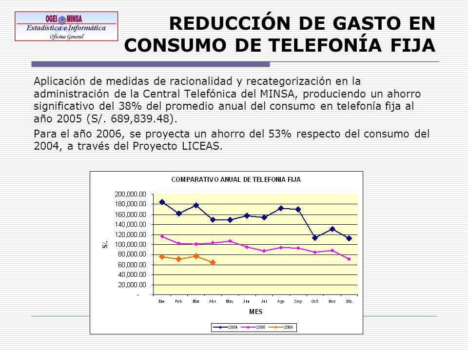 REDUCCIÓN DE GASTO EN CONSUMO DE TELEFONÍA FIJA Aplicación de medidas de racionalidad y recategorización en la administración de la Central Telefónica