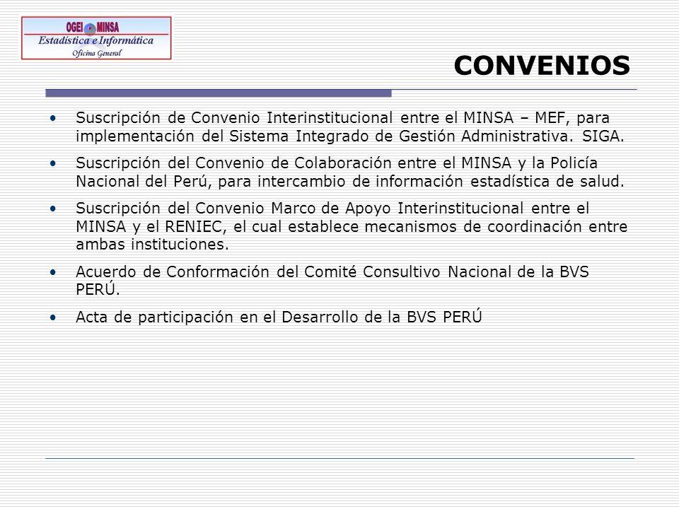 CONVENIOS Suscripción de Convenio Interinstitucional entre el MINSA – MEF, para implementación del Sistema Integrado de Gestión Administrativa. SIGA.