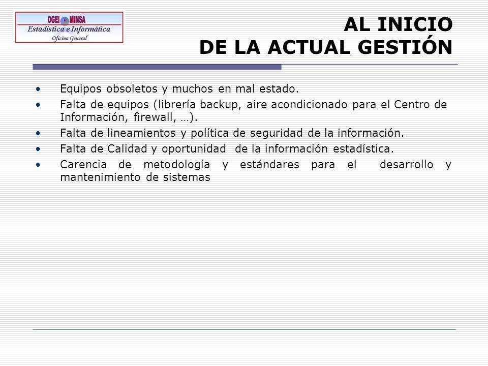 POLÍTICA Y DIRECTIVAS EN TECNOLOGÍAS DE INFORMACIÓN La OGEI ha elaborado y gestionado la aprobación de las siguientes directivas y política en materia de tecnología de información: Directiva Administrativa de Gestión de la Seguridad de la Información en el Ministerio de Salud, aprobada por RM 575-2006/MINSA Directiva Administrativa para el Correcto uso del correo electrónico en el Ministerio de Salud, aprobada por RM 521-2006/MINSA Directiva Administrativa para la Administración de Software en el Ministerio de Salud, aprobada por RM 522-2006/MINSA Lineamientos de Política de Seguridad de la Información, aprobada por RM 520-2006/MINSA Personas Tecnología Procesos