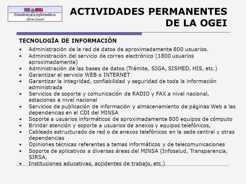 ACTIVIDADES PERMANENTES DE LA OGEI TECNOLOGÍA DE INFORMACIÓN Administración de la red de datos de aproximadamente 800 usuarios. Administración del ser