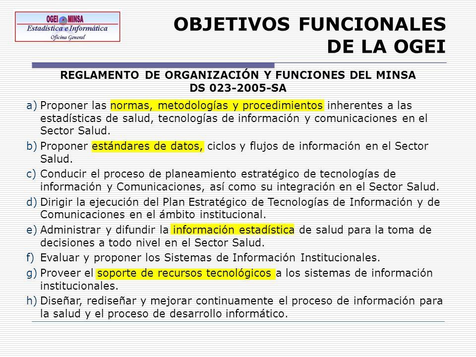 OBJETIVOS FUNCIONALES DE LA OGEI REGLAMENTO DE ORGANIZACIÓN Y FUNCIONES DEL MINSA DS 023-2005-SA a)Proponer las normas, metodologías y procedimientos