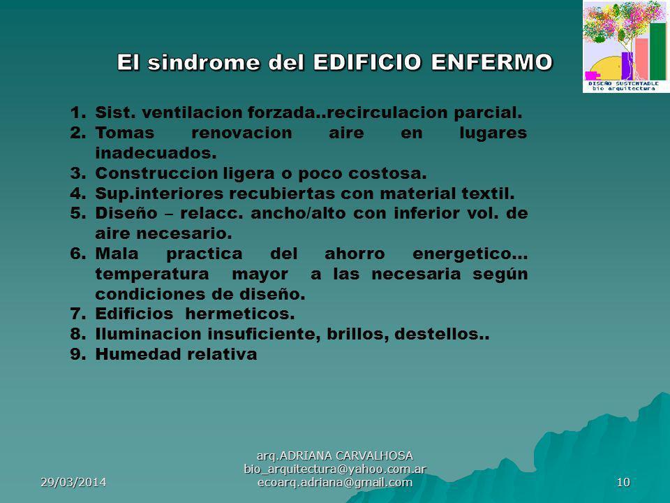 29/03/2014 arq.ADRIANA CARVALHOSA bio_arquitectura@yahoo.com.ar ecoarq.adriana@gmail.com 10 1.Sist.