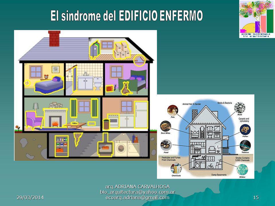 29/03/2014 arq.ADRIANA CARVALHOSA bio_arquitectura@yahoo.com.ar ecoarq.adriana@gmail.com 15