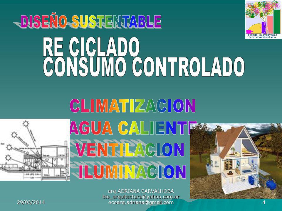 29/03/2014 arq.ADRIANA CARVALHOSA bio_arquitectura@yahoo.com.ar ecoarq.adriana@gmail.com 4
